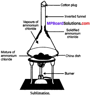 MP Board Class 9th Science Solutions Chapter 2 Is Matter Around Us Pure 6