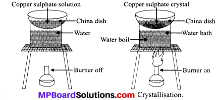 MP Board Class 9th Science Solutions Chapter 2 Is Matter Around Us Pure 8