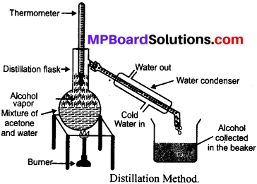 MP Board Class 9th Science Solutions Chapter 2 Is Matter Around Us Pure 9