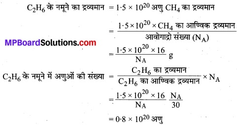 MP Board Class 9th Science Solutions Chapter 3 परमाणु एवं अणु image 19