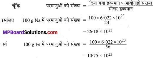 MP Board Class 9th Science Solutions Chapter 3 परमाणु एवं अणु image 2
