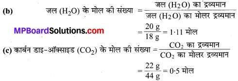 MP Board Class 9th Science Solutions Chapter 3 परमाणु एवं अणु image 5
