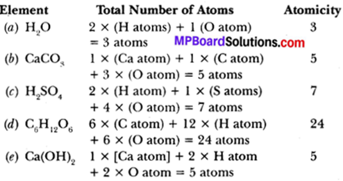 MP Board Class 9th Science Solutions Chapter 3 Atoms and Molecules 6