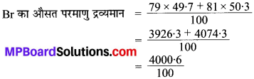 MP Board Class 9th Science Solutions Chapter 4 परमाणु की संरचना image 4