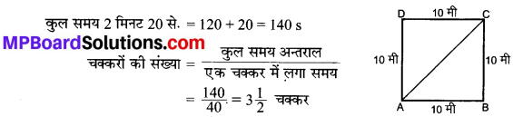 MP Board Class 9th Science Solutions Chapter 8 गति image 1