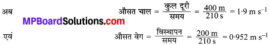 MP Board Class 9th Science Solutions Chapter 8 गति image 10