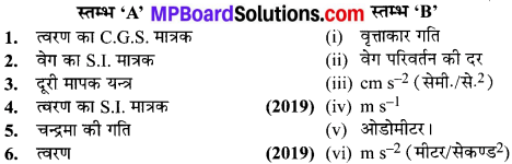 MP Board Class 9th Science Solutions Chapter 8 गति image 22