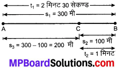 MP Board Class 9th Science Solutions Chapter 8 गति image 8