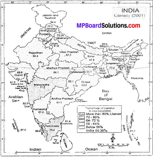 MP Board Class 9th Social Science Solutions Chapter 7 India Population - 3