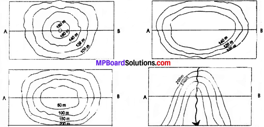 MP Board Class 9th Social Science Solutions Chapter 8 Map Reading and Numbering - 11 - Copy