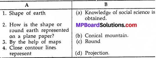 MP Board Class 9th Social Science Solutions Chapter 8 Map Reading and Numbering - 12 - Copy