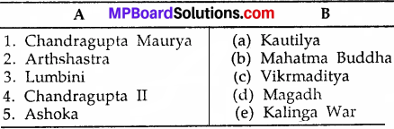MP Board Class 9th Social Science Solutions Chapter 9 History of Ancient India - 1