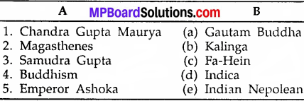 MP Board Class 9th Social Science Solutions Chapter 9 History of Ancient India - 4