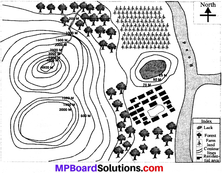 Mp Board Class 8th Social Science Solutions Chapter 26 Studies image 3