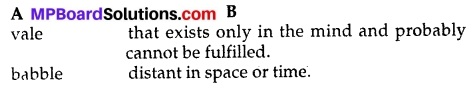 To The Cuckoo Poem Questions And Answers MP Board