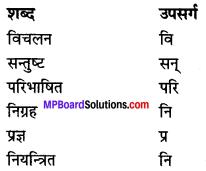 MP Board Class 10th Hindi Navneet Solutions गद्य Chapter 11 मन की एकाग्रता img-2
