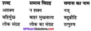 MP Board Class 10th Hindi Navneet Solutions गद्य Chapter 11 मन की एकाग्रता img-3
