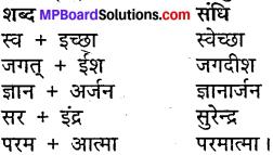 MP Board Class 10th Hindi Vasanti Solutions Chapter 6 सूखी डाली img-1