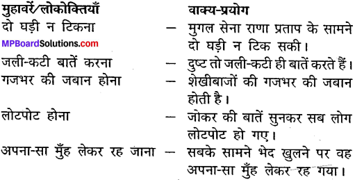 Sukhi Dali Questions And Answers In Hindi