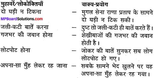 MP Board Class 10th Hindi Vasanti Solutions Chapter 6 सूखी डाली img-2