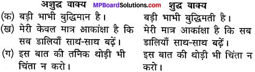 सूखी डाली प्रश्न उत्तर MP Board Class 10th Hindi