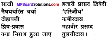 Class 10 Hindi Chapter 6 Question Answer Mp Board