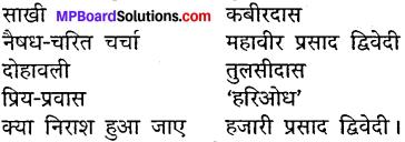 Chapter 6 Hindi Class 10 Mp Board