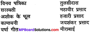 MP Board Class 10th Hindi Vasanti Solutions Chapter 7 वह देश कौन-सा है img-3