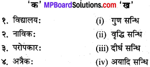 MP Board Class 10th Sanskrit व्याकरण सन्धि-प्रकरण img 10