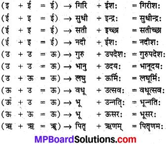 MP Board Class 10th Sanskrit व्याकरण सन्धि-प्रकरण img 7