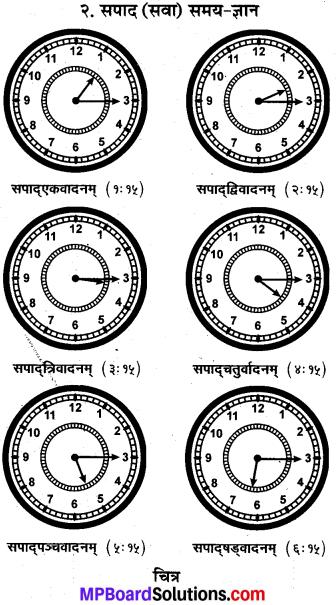 MP Board Class 10th Sanskrit व्याकरण समय ज्ञान-प्रकरण img 2
