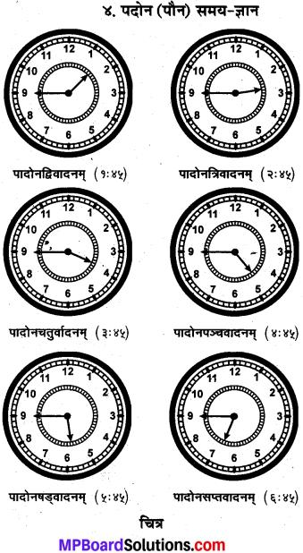 MP Board Class 10th Sanskrit व्याकरण समय ज्ञान-प्रकरण img 5
