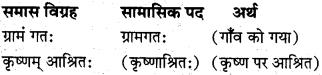Samas In Sanskrit Class 10 MP Board