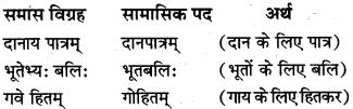 Sanskrit Samas MP Board Class 10th