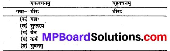 Class 10th Sanskrit Chapter 1 MP Board