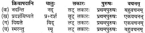 Class 10th Sanskrit Chapter 10