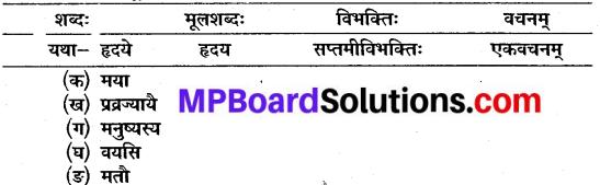कक्षा 10 संस्कृत पाठ 11 MP Board