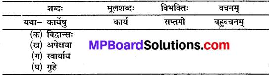 Mp Board Class 10 Sanskrit