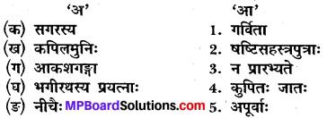 Mp Board Class 10 Sanskrit Chapter 15