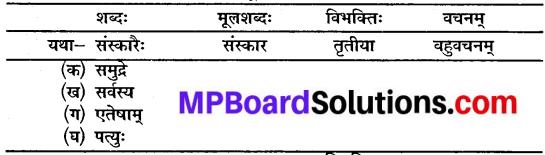 MP Board Class 10th Sanskrit Solutions Chapter 16 ब्रह्मवादिनी मैत्रेयी img 1