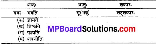 MP Board Class 10th Sanskrit Solutions Chapter 16 ब्रह्मवादिनी मैत्रेयी img 3
