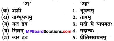 MP Board Class 10th Sanskrit Solutions Chapter 4 सुभाषितानि img 1