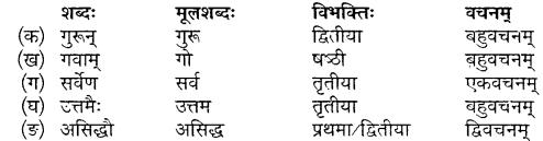 MP Board Class 10th Sanskrit Solutions Chapter 8 सद्वृत्तम् img 3