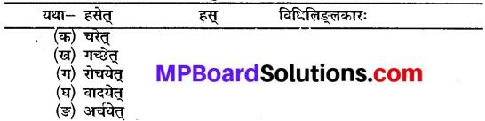 MP Board Class 10th Sanskrit Solutions Chapter 8 सद्वृत्तम् img 4