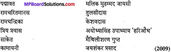 MP Board Class 10th Special Hindi काव्य बोध img-1
