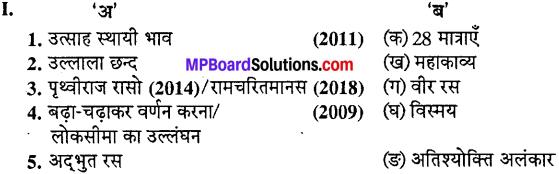 MP Board Class 10th Special Hindi काव्य बोध img-4