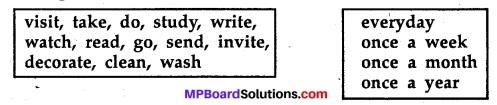 MP Board Class 11th English A Voyage Workbook Solutions Unit 2 Grammar 6