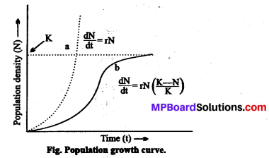 MP Board Class 12th Biology Solutions Chapter 13 Organisms And Population 10