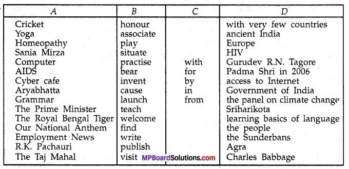 MP Board Class 12th English A Voyage Workbook Solutions Unit 3 Grammar img 1
