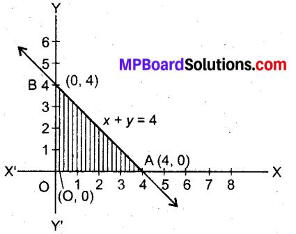 MP Board Class 12th Maths Book Solutions Chapter 12 प्रायिकता Ex 12.1 img 1